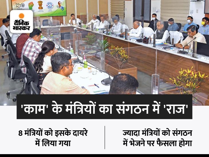 कांग्रेस हाईकमान ने राजस्थान में कई मंत्रियों को हटाकर संगठन में भेजने का बनाया प्लान, माकन दे चुके संकेत, 10 अगस्त तक साफ होगी तस्वीर|जयपुर,Jaipur - Dainik Bhaskar