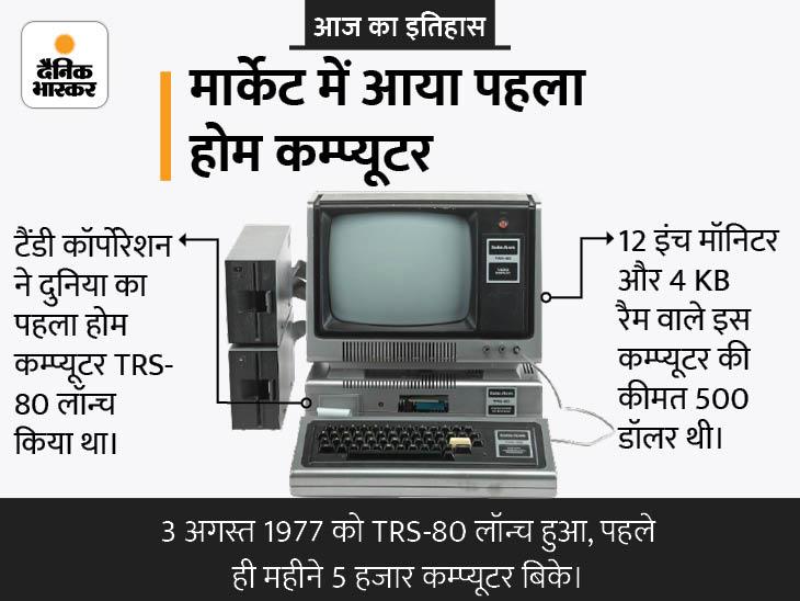 44 साल पहले दुनिया का पहला होम कम्प्यूटर TRS-80 बाजार में आया, इस कम्प्यूटर में होती थी 4KB रैम और 12 इंच का मॉनिटर|देश,National - Dainik Bhaskar