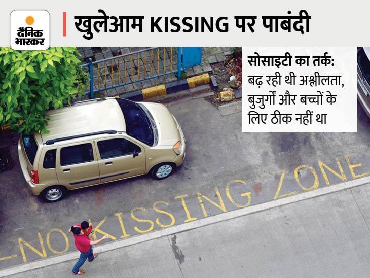 सार्वजनिक जगहों पर 'अश्लील' हरकतों के लिए सजा का प्रावधान है। फिर भी पुलिस ने इस मामले में कोई कार्रवाई नहीं की। - Dainik Bhaskar