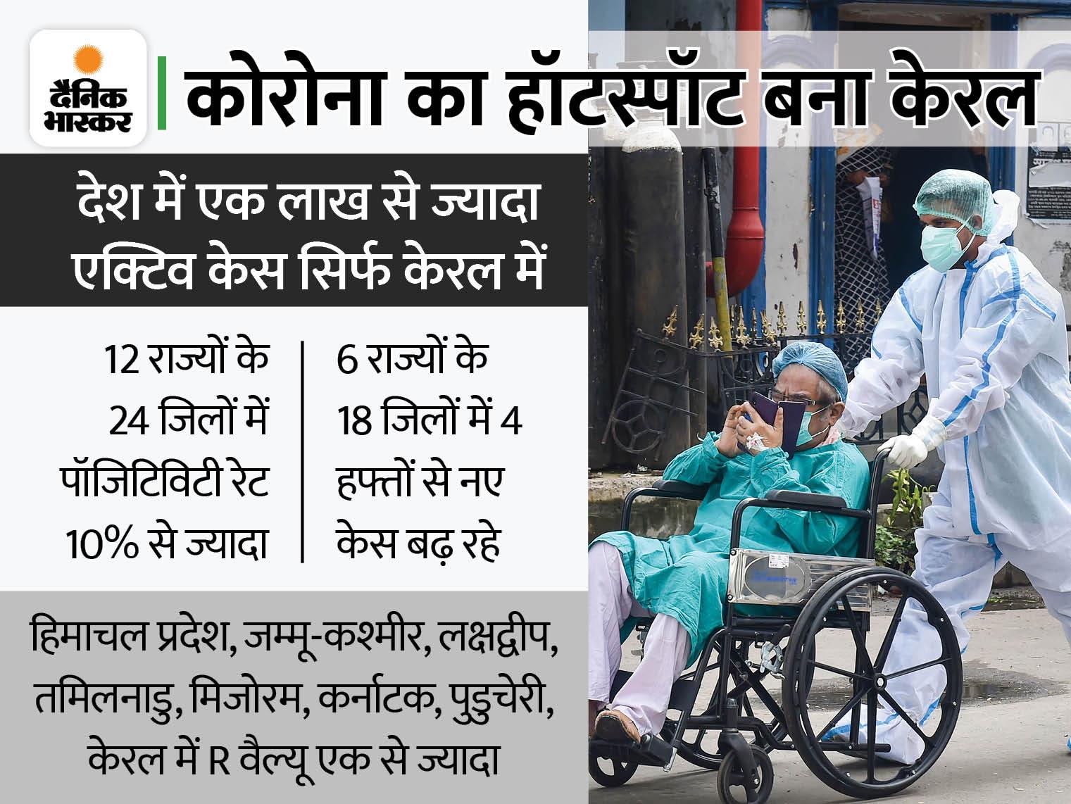 एक्सपर्ट्स का दावा- केस बढ़ रहे हैं, तीसरी लहर बस आने वाली है; सरकार ने कहा- अभी दूसरी ही खत्म नहीं हुई|देश,National - Dainik Bhaskar