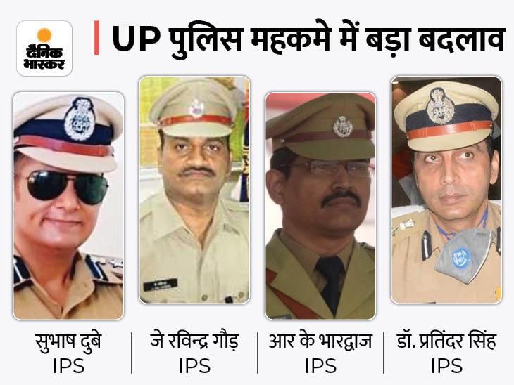 आजमगढ़, गोरखपुर, मिर्जापुर और सहारनपुर के DIG भी बदले गए, देर रात जारी हुआ आदेश; देखिए पूरी लिस्ट|लखनऊ,Lucknow - Dainik Bhaskar