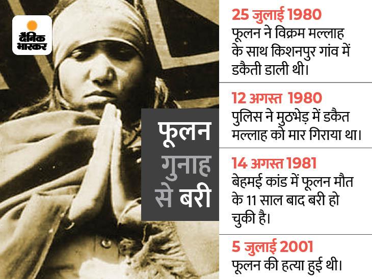 41 साल से एंटी डकैती कोर्ट में चल रहा था केस, प्रधान के प्रमाण पत्र पर पुलिस ने की मौत की पुष्टि; मरने के 18 साल बाद विक्रम मल्लाह पर खत्म हुआ था मुकदमा|कानपुर,Kanpur - Dainik Bhaskar