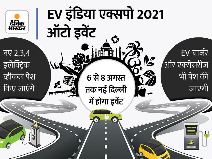 दिल्ली के प्रगति मैदान में 2 दिन बाद लगेगा इलेक्ट्रिक व्हीकल का मेला; इवेंट में पहुंचने से लेकर शामिल होने वाली कंपनियों तक, जानिए सबकुछ|टेक & ऑटो,Tech & Auto - Dainik Bhaskar
