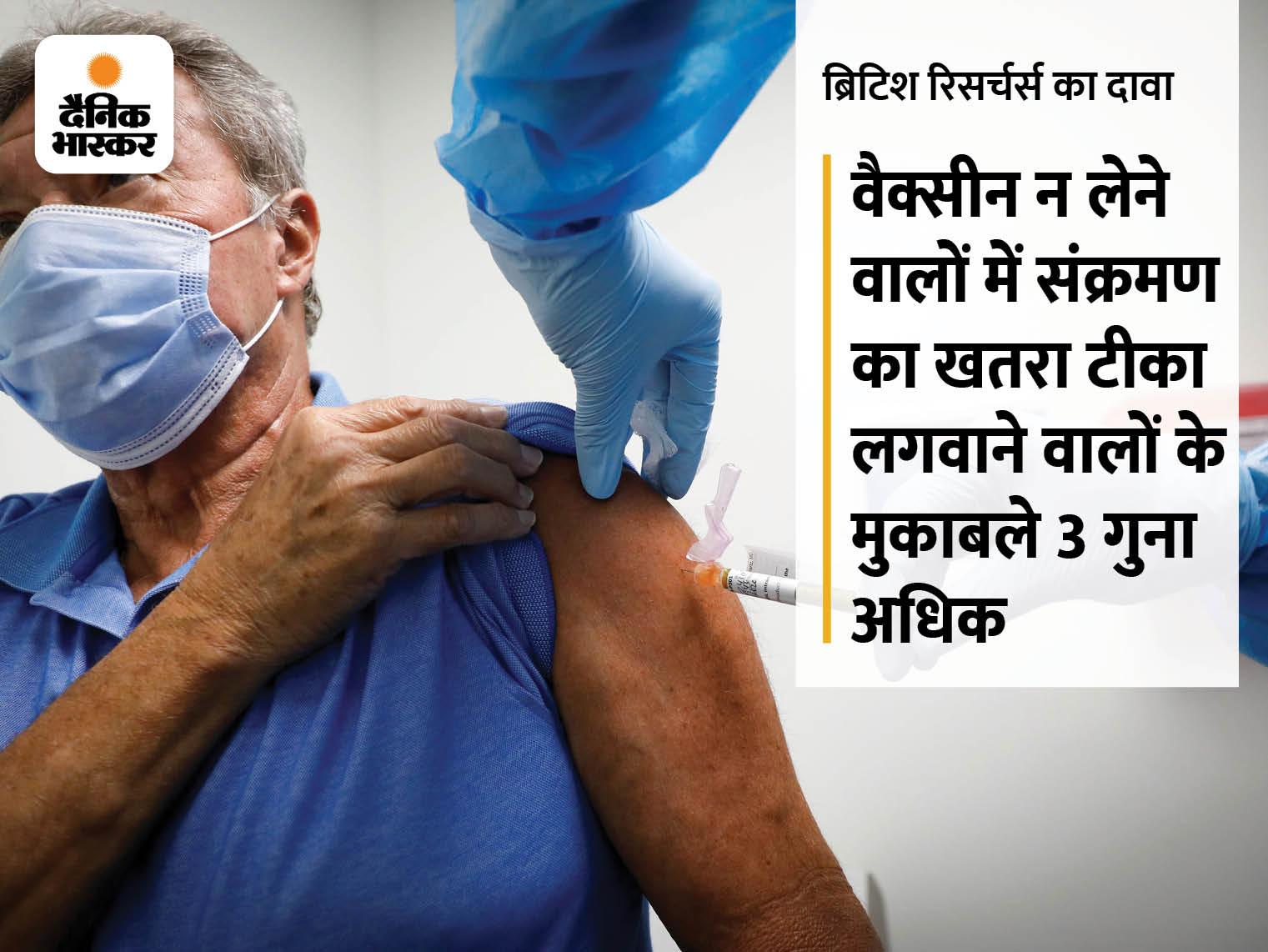 वैक्सीन के दोनों डोज लेने के बाद डेल्टा वायरस से संक्रमण का खतरा 60 फीसदी तक घट जाता है, इम्पीरियल कॉलेज लंदन का दावा|लाइफ & साइंस,Happy Life - Dainik Bhaskar