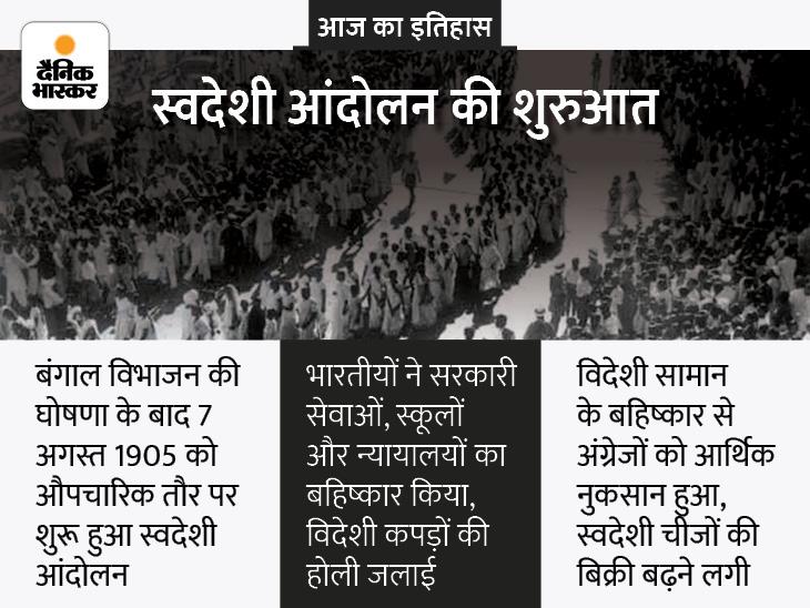 116 साल पहले शुरू हुआ था स्वदेशी आंदोलन, अंग्रेजों के बंगाल विभाजन के फैसले के खिलाफ देशभर में हुए विरोध-प्रदर्शन|देश,National - Dainik Bhaskar