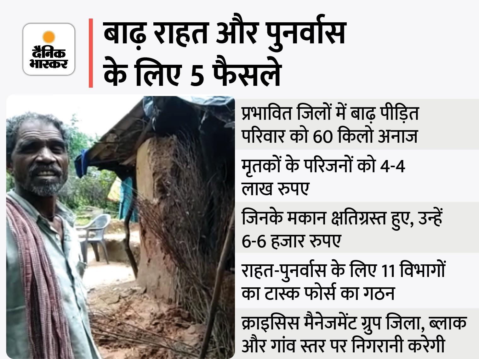 CM शिवराज बोले- बाढ़ के कारण अभी तबादले नहीं होंगे, नई तारीख जल्द बताएंगे; बाढ़ में मरने वालों के परिजनों को 4-4 लाख की सहायता देंगे|मध्य प्रदेश,Madhya Pradesh - Dainik Bhaskar