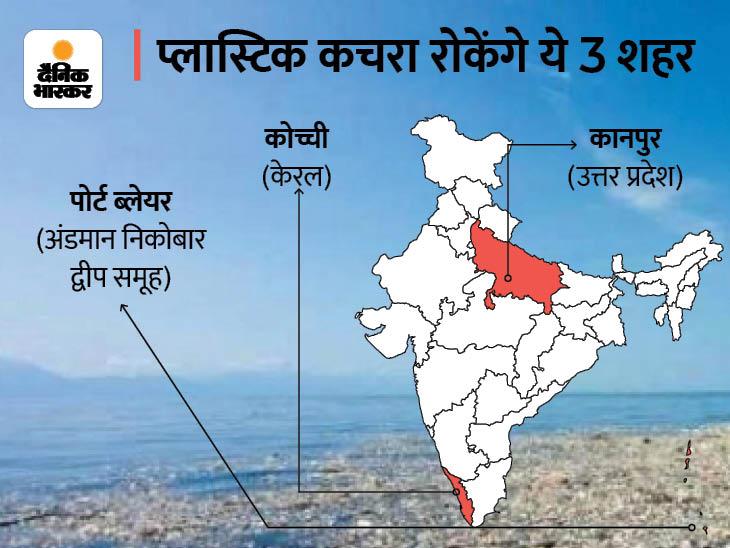 कानपुर समेत देश के 3 शहरों में चलेगा पायलट प्रोजेक्ट, वेस्ट कलेक्शन से लेकर ट्रांसपोर्टेशन तक होंगे कई बड़े बदलाव|कानपुर,Kanpur - Dainik Bhaskar