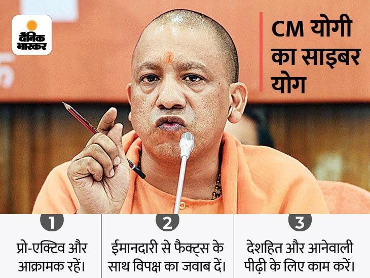 CM योगी बोले- सोशल मीडिया बेलगाम घोड़े की तरह, प्रोपेगेंडा नहीं करना है लेकिन हमारा जवाब आक्रामक होना जरूरी|लखनऊ,Lucknow - Dainik Bhaskar