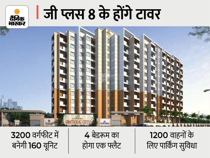 विधायकों के लिए 250 करोड़ रुपए की लागत से बनेंगे 160 सुपर लग्जरी फ्लैट्स, 11 अगस्त को गहलोत करेंगे शिलान्यास|जयपुर,Jaipur - Dainik Bhaskar
