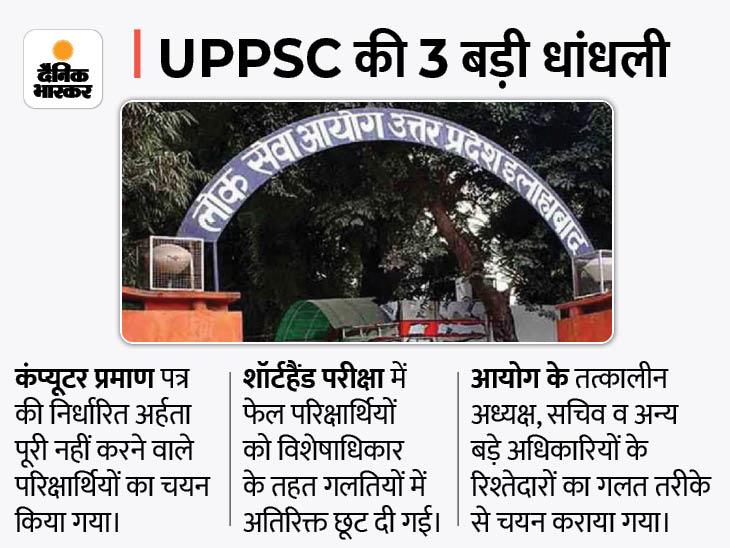 मायावती-अखिलेश सरकार की APS भर्ती में CBI ने पकड़ा फर्जीवाड़ा, FIR के बाद UPPSC के पूर्व परीक्षा नियंत्रक के घर छापा प्रयागराज (इलाहाबाद),Prayagraj (Allahabad) - Dainik Bhaskar