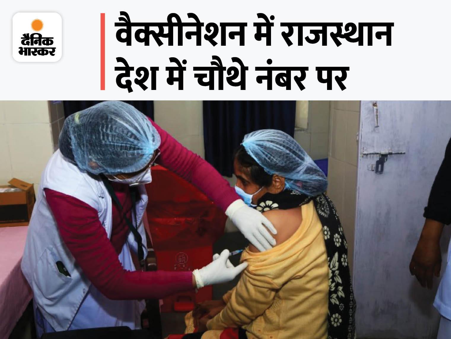 अगस्त में 25 लाख से ज्यादा लोग रह सकते हैं दूसरी डोज से वंचित; 80 लाख लोगों को लगाना है टीका, वैक्सीन मिलेगी केवल 55 लाख|राजस्थान,Rajasthan - Dainik Bhaskar