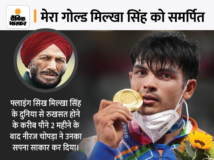 फ्लाइंग सिख को मेडल समर्पित कर नीरज बोले- वे स्वर्ग से देख रहे होंगे; भारतीय को एथलेटिक्स में गोल्ड जीतते देखना चाहते थे|जालंधर,Jalandhar - Dainik Bhaskar