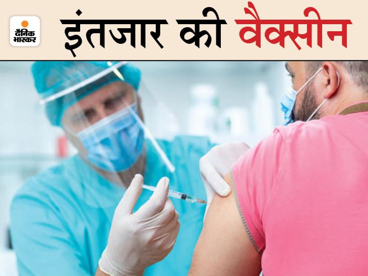 प्रदेश में दोनों डोज तीन माह में केवल 2 प्रतिशत युवाओं को, यही रफ्तार रही तो पूरी आबादी के वैक्सीनेशन में लग जाएंगे 12 साल, जरूरत से आधी सप्लाई इसकी वजह रायपुर,Raipur - Dainik Bhaskar