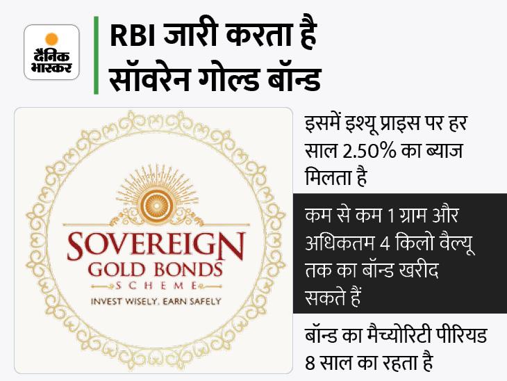 आज से फिर मिलेगा सॉवरेन गोल्ड बांड में पैसा लगाने का मौका, 4,790 रुपए में मिलेगा 1 ग्राम सोना|बिजनेस,Business - Dainik Bhaskar