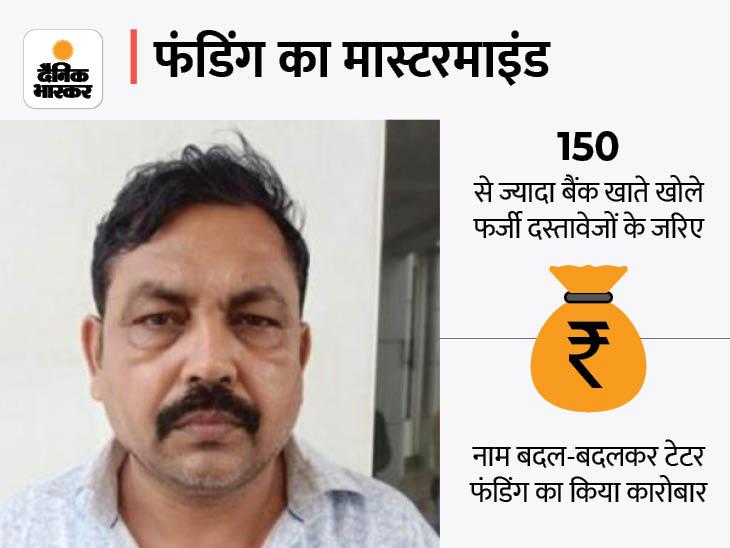 गोरखपुर के प्राइवेट बैंक का सिक्योरिटी गार्ड बन गया मास्टरमाइंड; जमानत पर छूटे मुशर्रफ के साथ मिलकर अजय ने दोबारा खड़ा किया था नेटवर्क|गोरखपुर,Gorakhpur - Dainik Bhaskar