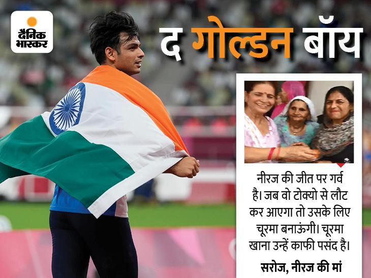 नीरज चोपड़ा एक साल से फोन स्विच ऑफ रख रहे थे, सिर्फ मां से बात करने के लिए ऑन करते थे|टोक्यो ओलिंपिक,Tokyo Olympics - Dainik Bhaskar