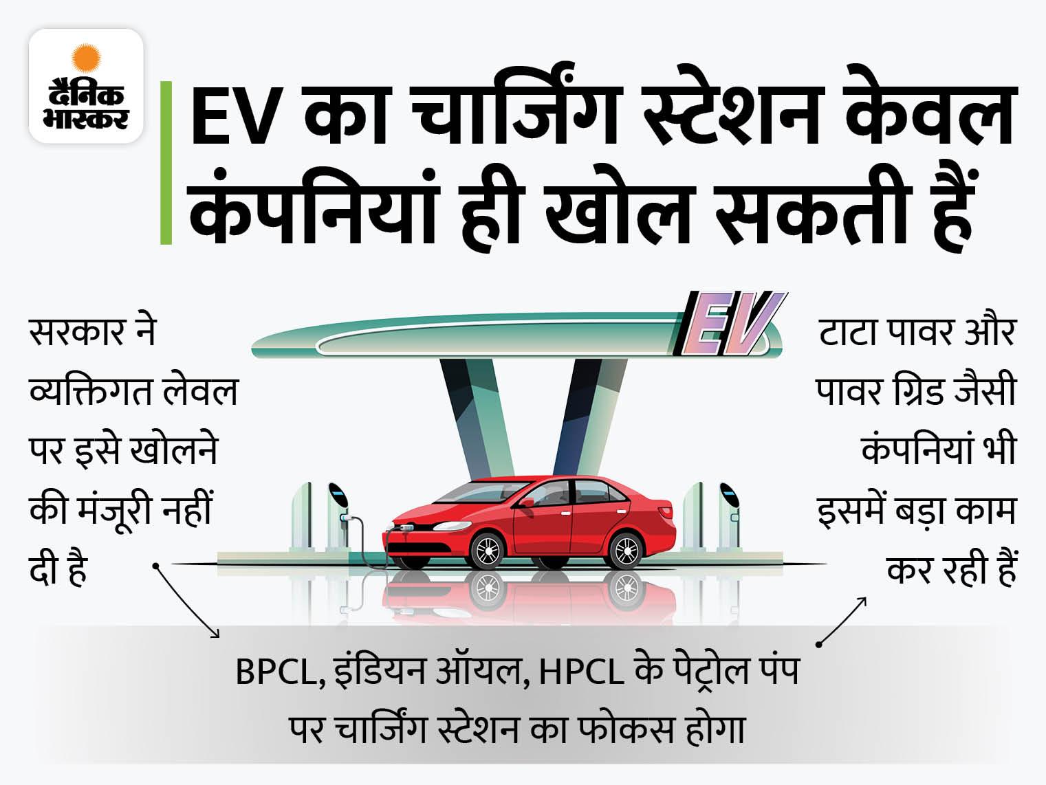 देश में EV का बड़ा बाजार बनेगा, निवेश के साथ रोजगार और कमाई भी होगी बिजनेस,Business - Dainik Bhaskar