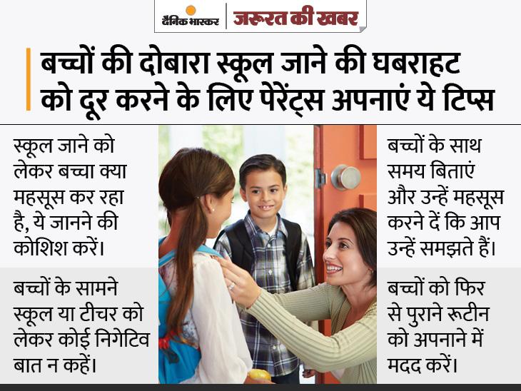स्कूल के तौर-तरीके भूल चुके बच्चों को सोशलाइजिंग का डर सबसे ज्यादा, एंग्जायटी दूर करने के लिए पेरेंट्स इस तरह बच्चों से करें बात|ज़रुरत की खबर,Zaroorat ki Khabar - Dainik Bhaskar