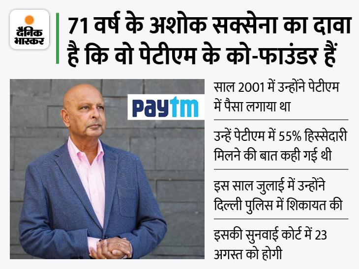 पूर्व डायरेक्टर ने IPO रोकने की मांग की, 27,500 डॉलर का किया था निवेश, एक भी शेयर नहीं मिला|बिजनेस,Business - Dainik Bhaskar