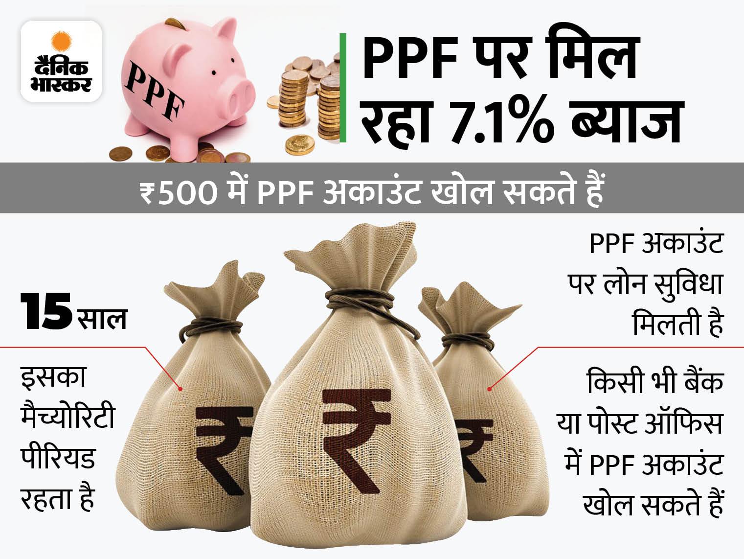 PPF में निवेश करके कमा सकते हैं FD से ज्यादा रिटर्न, टैक्स छूट और लोन का भी मिलेगा फायदा|बिजनेस,Business - Dainik Bhaskar