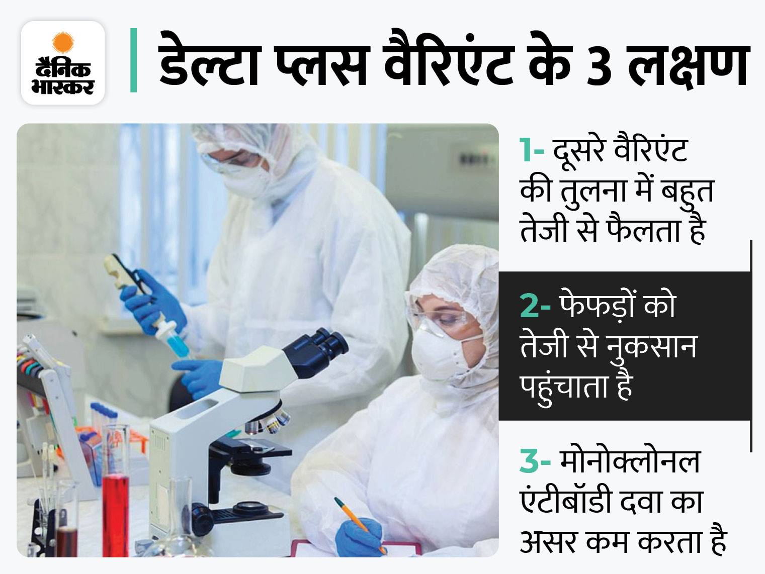 3 deaths due to Delta Plus variant in Maharashtra, first case of death reported in Mumbai;  Every day 100 delta samples are being tested in the state | Maharashtra, Maharashtra - Dainik Bhaskar