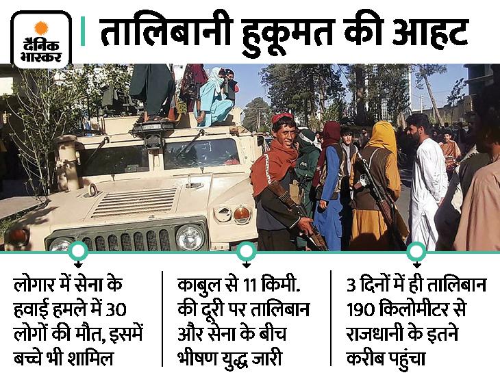 राष्ट्रपति अशरफ गनी पर इस्तीफे का दबाव बना रहा अमेरिका, तालिबान बना सकता है अंतरिम सरकार|विदेश,International - Dainik Bhaskar