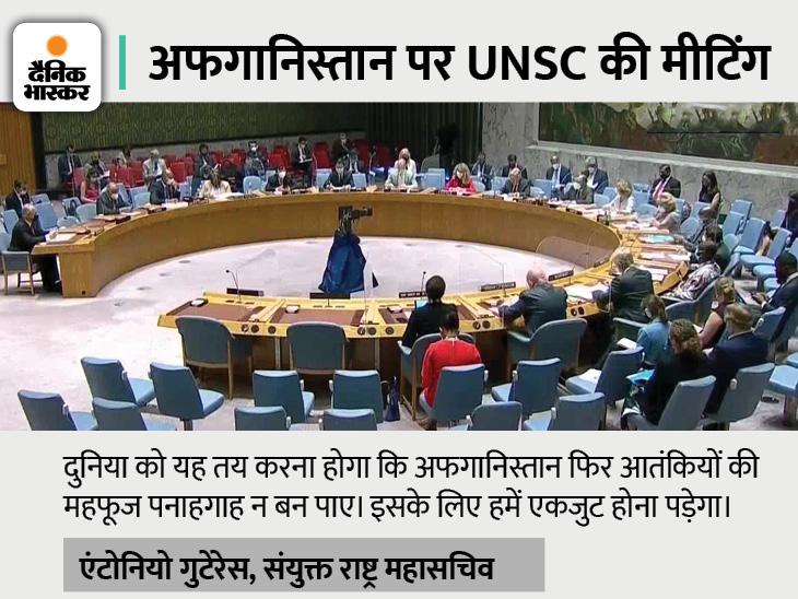 सेक्रेटरी जनरल गुटेरेस बोले- शरणार्थियों को न लौटाए कोई भी देश; भारत ने कहा- आतंकियों का ठिकाना न बने अफगानिस्तान|विदेश,International - Dainik Bhaskar