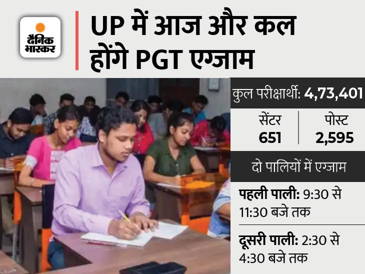 प्रदेश में 651 परीक्षा केंद्रों पर दो पालियों में होगी परीक्षा, 4.73 लाख से ज्यादा अभ्यर्थी होंगे शामिल सहारनपुर,Saharanpur - Dainik Bhaskar