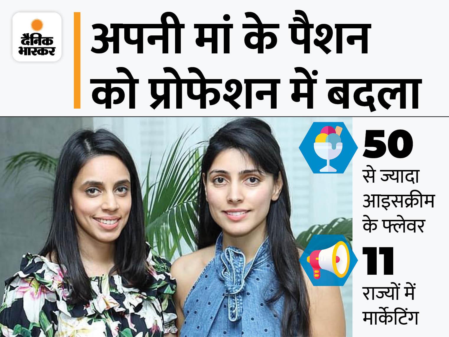 दिल्ली की दो बहनों ने 4 साल पहले घर से आइसक्रीम का बिजनेस शुरू किया, अब हर महीने 10 हजार से ज्यादा ऑर्डर मिल रहे, लाखों में कमाई|DB ओरिजिनल,DB Original - Dainik Bhaskar