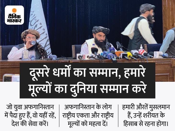 तालिबान बोला- किसी से बदला नहीं लेंगे, हमने सबको माफ किया; अफगानिस्तान में इस्लामी राज कायम करेंगे|विदेश,International - Dainik Bhaskar