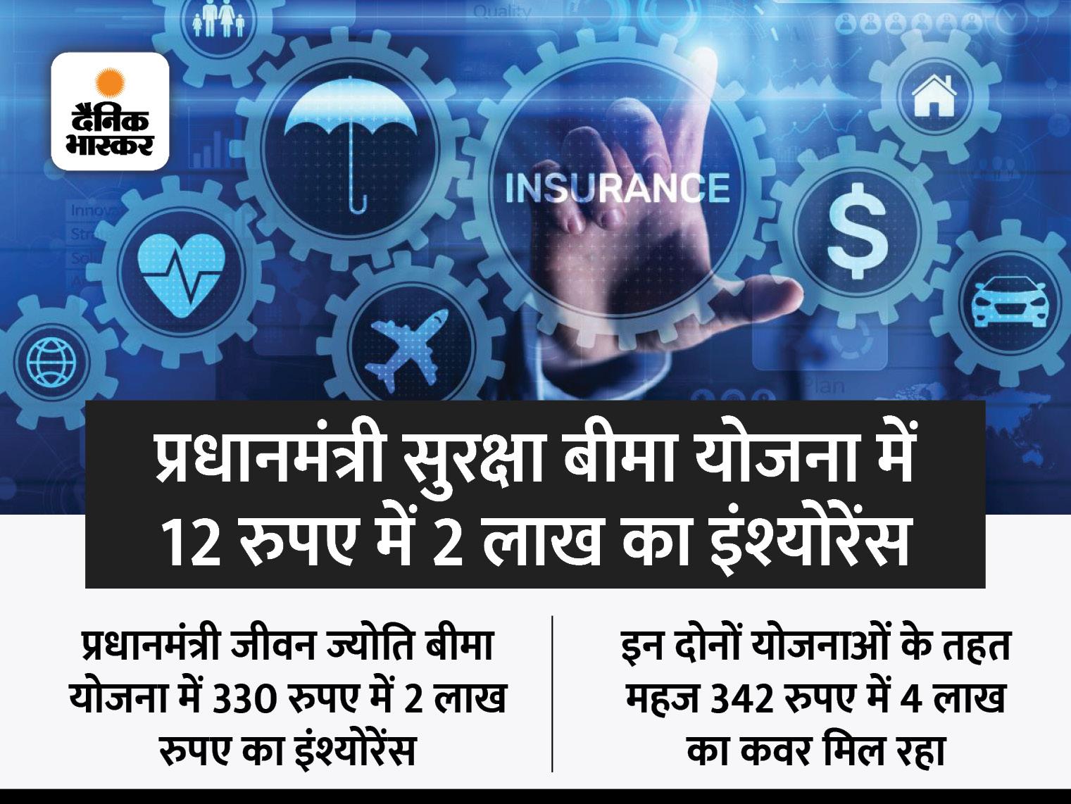 PM जीवन ज्योति बीमा और PM सुरक्षा बीमा योजना में 30 रुपए महीने से भी कम में मिलेगा 4 लाख का इंश्योरेंस, कोई भी व्यक्ति ले सकता है इनका लाभ|बिजनेस,Business - Dainik Bhaskar