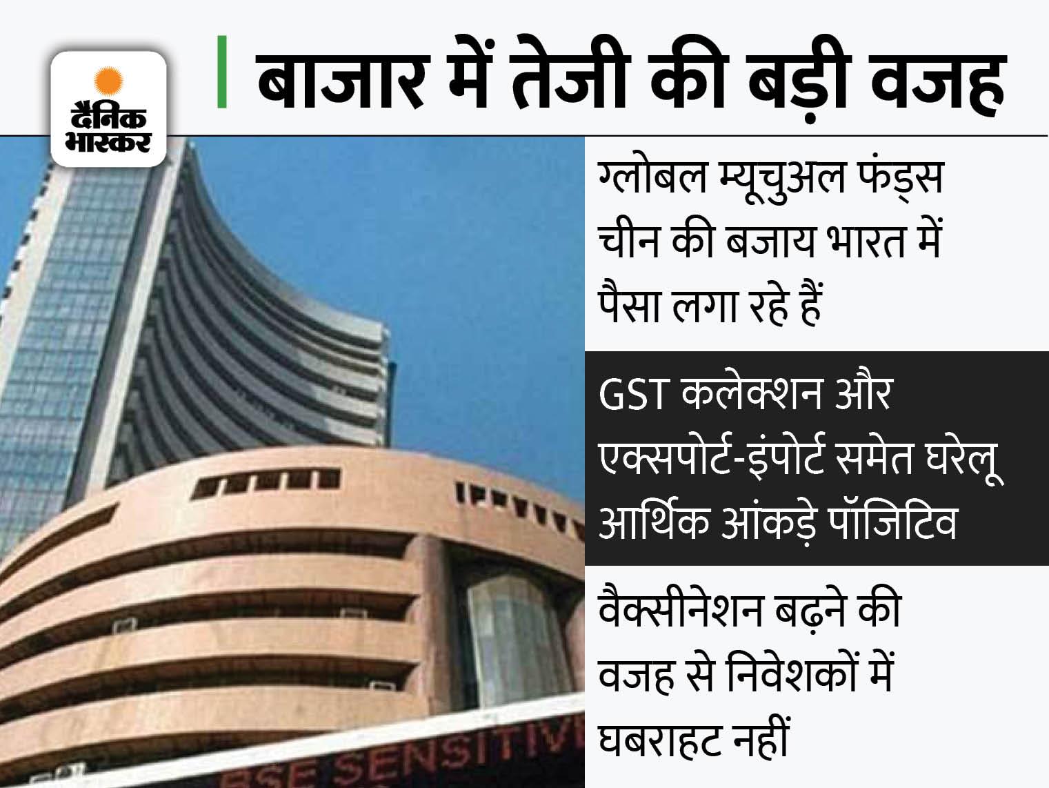 इंडेक्स पहली बार 56,000 के पार; TCS और बजाज फाइनेंस के शेयर और मार्केट कैप भी हाइएस्ट लेवल पर पहुंचे|बिजनेस,Business - Dainik Bhaskar