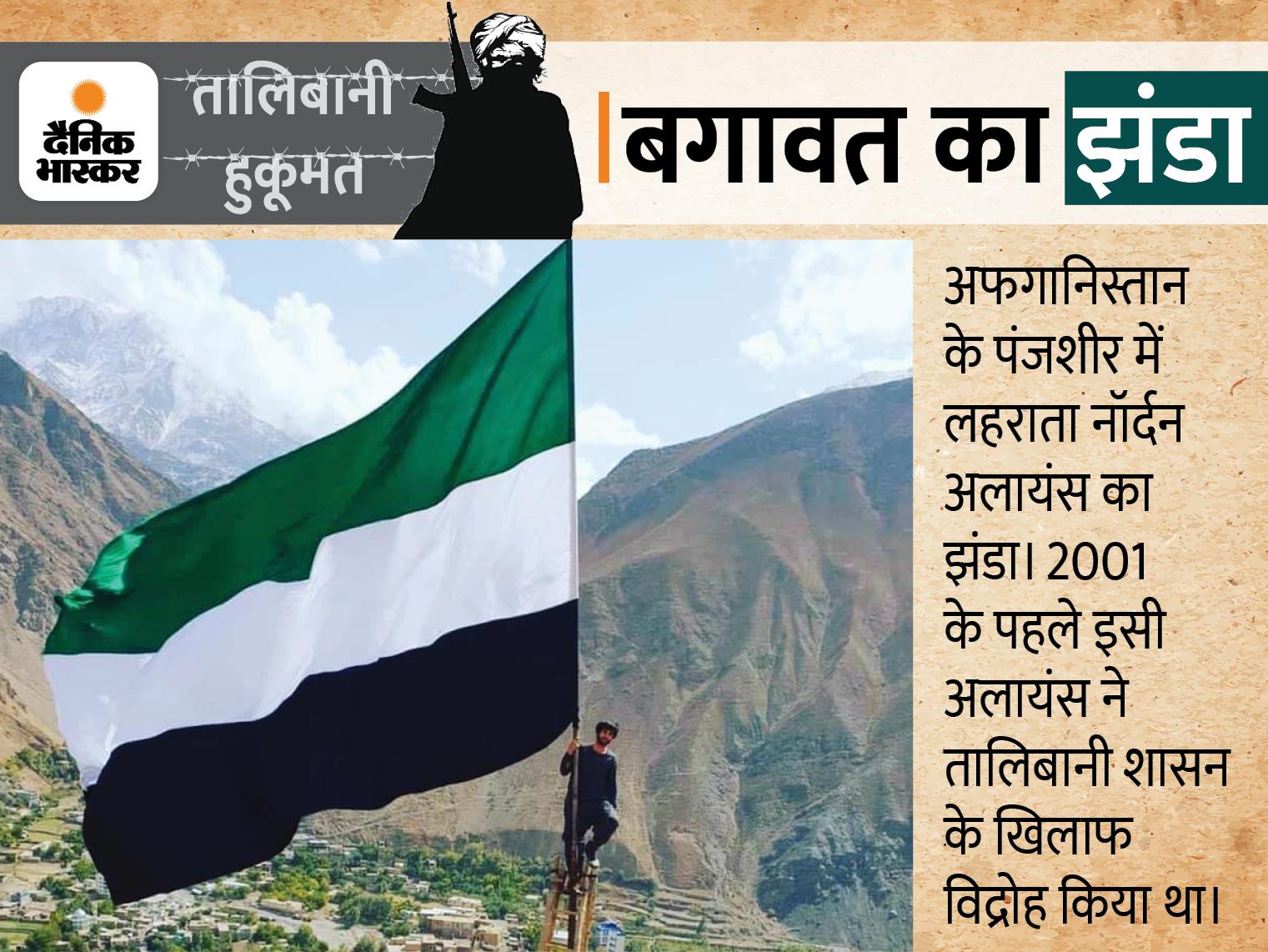 पंजशीर में जमा हो रहीं तालिबान विरोधी फौजें, चारिकार इलाके पर कब्जा कर फहराया नॉर्दन अलायंस का झंडा|देश,National - Dainik Bhaskar