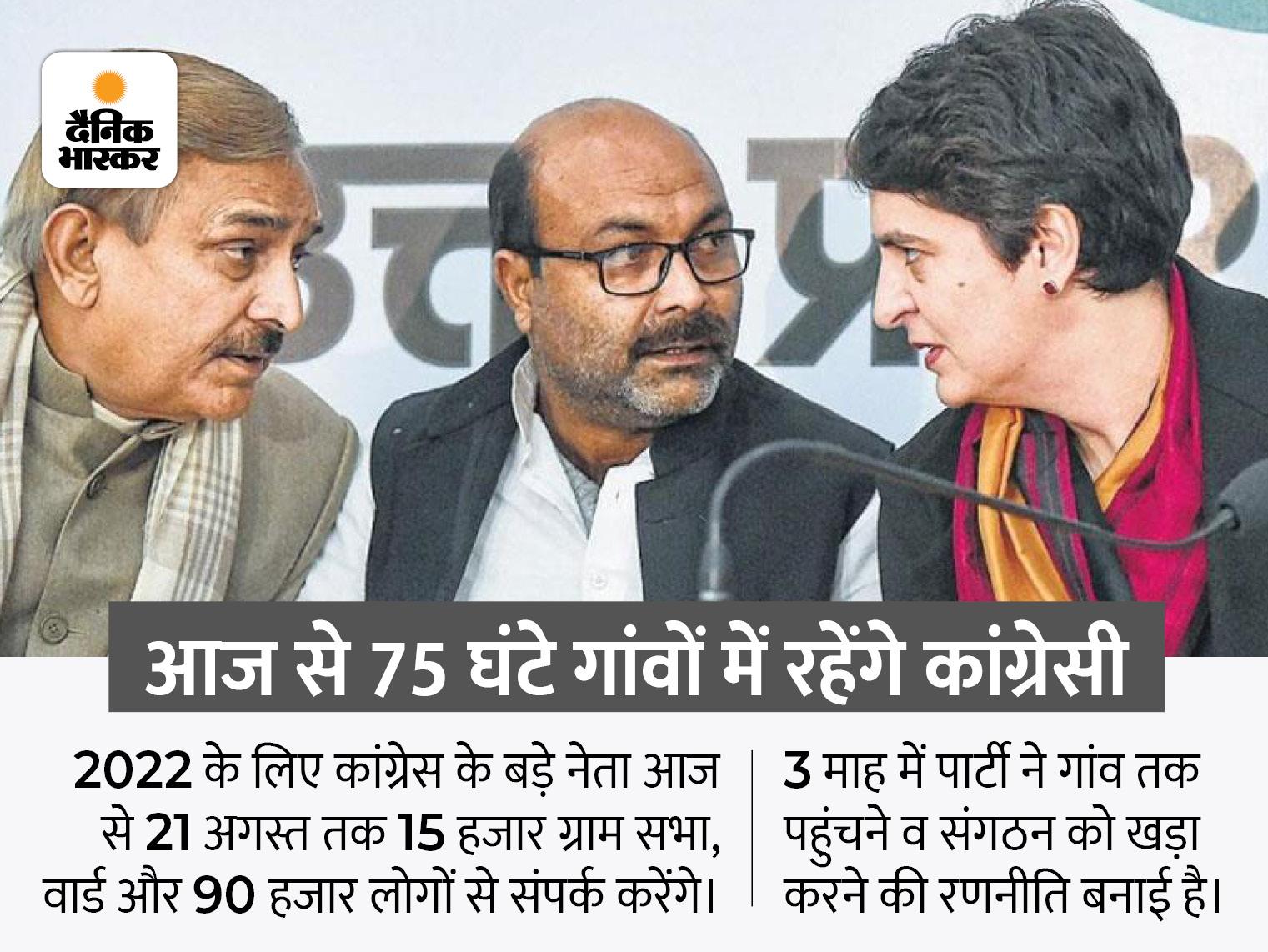 आजादी की 75वीं वर्षगांठ पर 75 घंटे गांवों में प्रवास करेंगे पार्टी के वरिष्ठ नेता, भाजपा की पोल खोलकर पूछेंगे- किसने बिगाड़ा UP? लखनऊ,Lucknow - Dainik Bhaskar