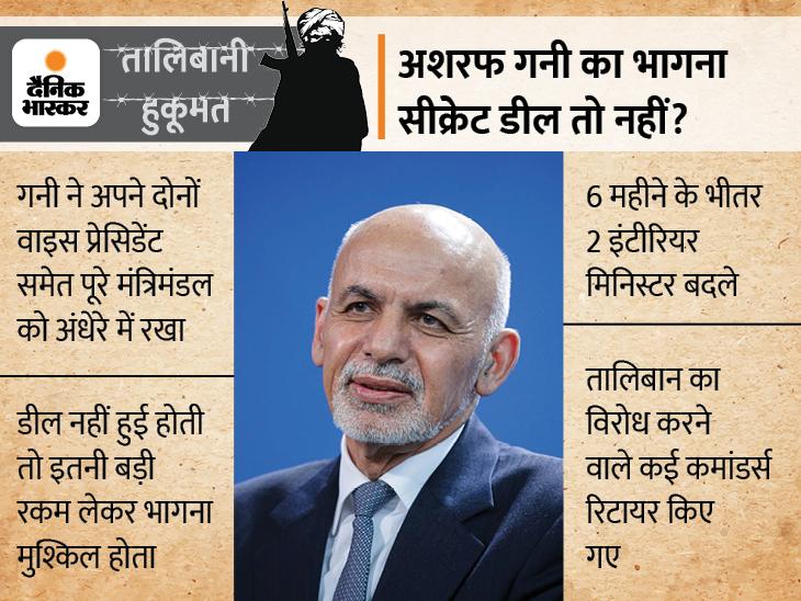 अशरफ गनी सरकार और सेना को लगातार कमजोर कर रहे थे, एक साल में तालिबान का विरोध करने वाले 6 कोर कमांडरों को जबरन हटाया|DB ओरिजिनल,DB Original - Dainik Bhaskar