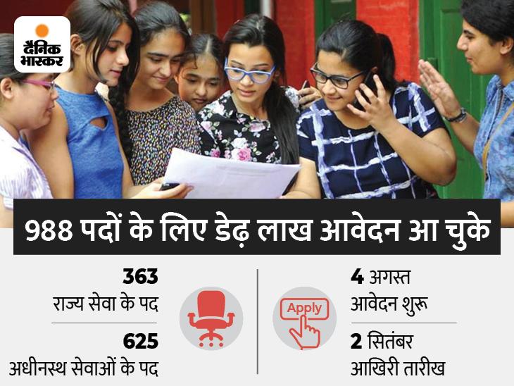 27 और 28 अक्टूबर की डेट फाइनल, अभ्यर्थियों की संख्या पर तय होगा कि कितने चरणों में होगी परीक्षा|अजमेर,Ajmer - Dainik Bhaskar