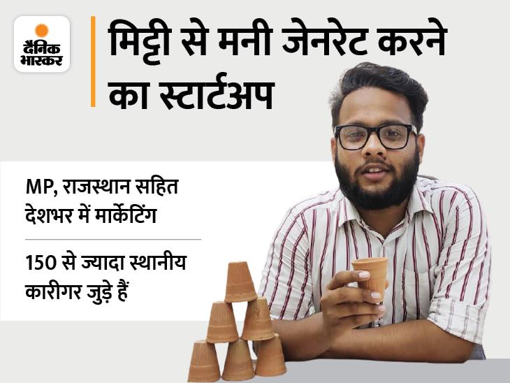 23 साल के क्षितिज ने 5 साल पहले मिट्टी से बने बर्तन का स्टार्टअप शुरू किया, अब सालाना 10 लाख रुपए का बिजनेस|DB ओरिजिनल,DB Original - Dainik Bhaskar