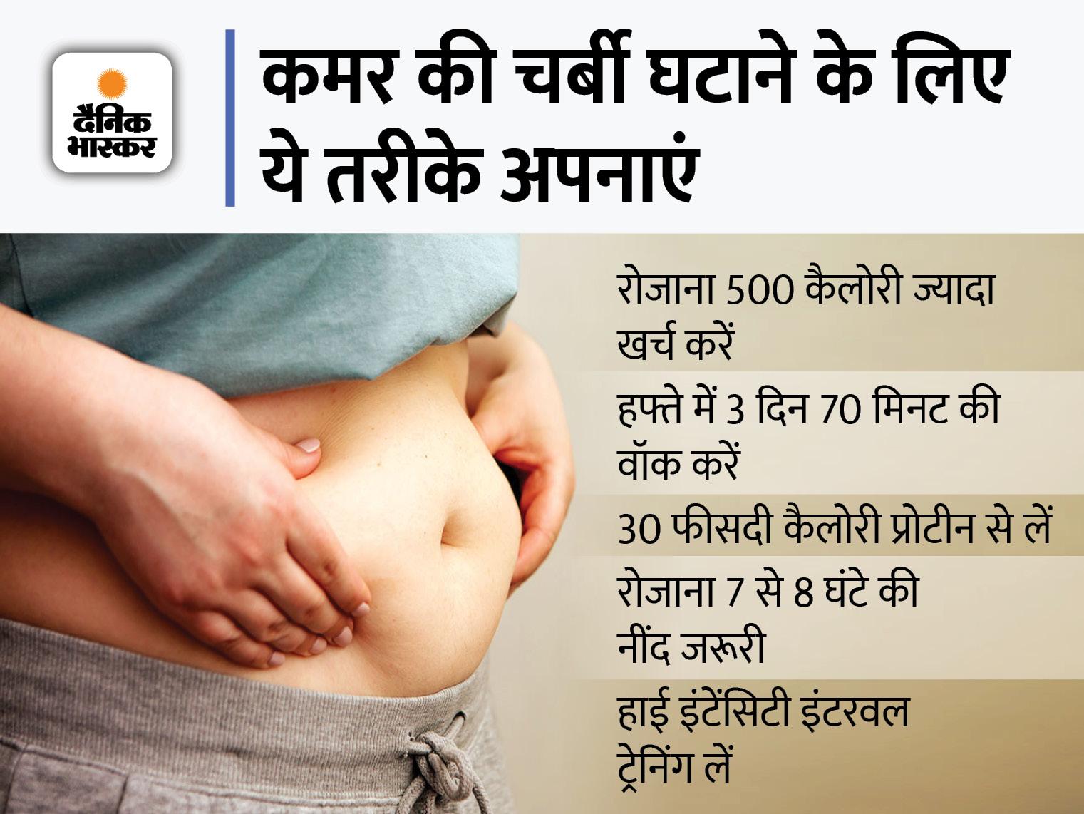 कमर की चर्बी से डायबिटीज, हृदय रोग और कैंसर का खतरा बढ़ता है, जानिए बेली फैट घटाने के 5 आसान और असरदार तरीके|लाइफ & साइंस,Happy Life - Dainik Bhaskar