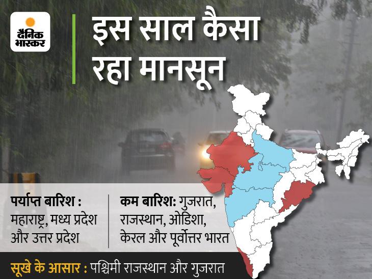 स्काईमेट ने सामान्य से 60% कम बारिश का अनुमान जारी किया, जबकि जून में औसत से 10% ज्यादा बरसे थे बादल देश,National - Dainik Bhaskar