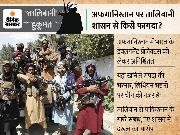 भारत के पास तालिबानी सत्ता के कड़वे अनुभव, चीन को लुभा रहे लिथियम भंडार, तो शासन में दखल की फिराक में पाकिस्तान|देश,National - Dainik Bhaskar
