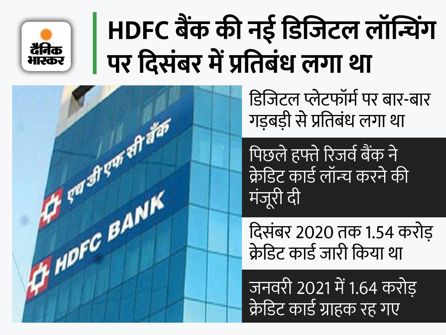 HDFC बैंक को मिलने लगी है क्रेडिट कार्ड की एप्लिकेशन, हर महीने 5 लाख नए क्रेडिट कार्ड जारी करने का लक्ष्य बिजनेस,Business - Dainik Bhaskar