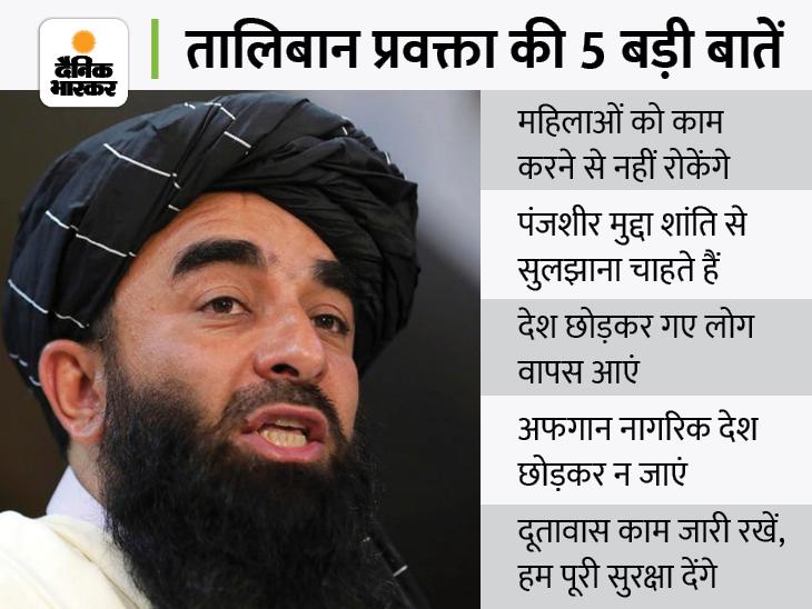 तालिबान बोला- अफगानिस्तान से काबिल लोगों को न ले जाए अमेरिका, 31 अगस्त तक हर हाल में पूरा करे रेस्क्यू ऑपरेशन|विदेश,International - Dainik Bhaskar