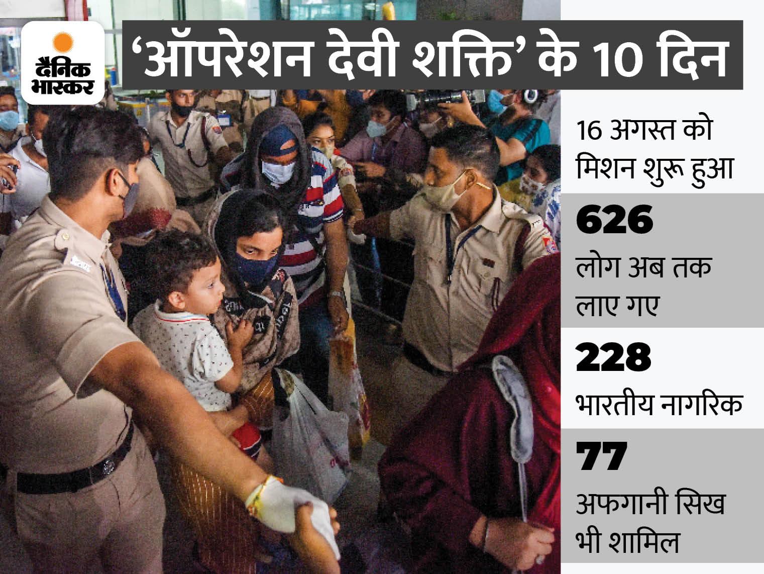 ITBP ने ट्वीट कर बताया- काबुल से भारत आए 78 लोगों में से एक भी यात्री कोरोना पॉजिटिव नहीं पाया गया, एहतियातन क्वारैंटाइन किया|देश,National - Dainik Bhaskar