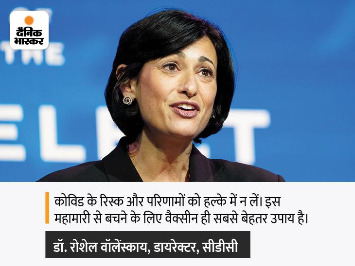 वैक्सीन न लगवाने वाले लोगों में कोविड होने का खतरा 29 फीसदी तक ज्यादा, हॉस्पिटल में भर्ती होने का रिस्क भी 29.2 गुना अधिक लाइफ & साइंस,Happy Life - Dainik Bhaskar