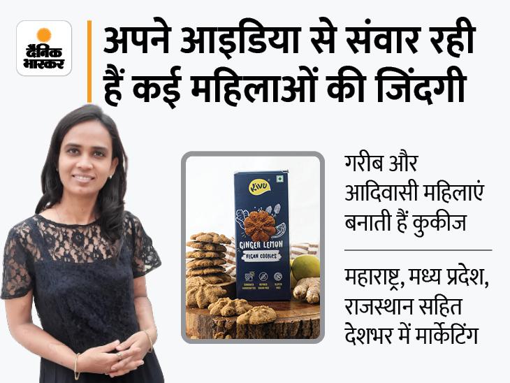 महाराष्ट्र की डेंटिस्ट ने गरीब महिलाओं को सोलर कुकर से कुकीज बनाने की ट्रेनिंग दी, फिर स्टार्टअप से जोड़ा, 2 साल में 30 लाख पहुंचा टर्नओवर|DB ओरिजिनल,DB Original - Dainik Bhaskar