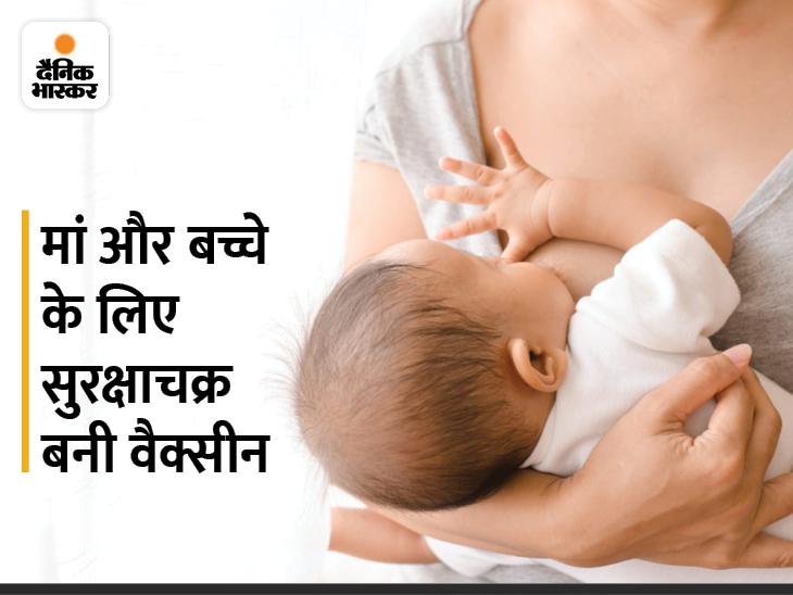 कोविड वैक्सीन लेने वाली मांओं से बच्चों में पहुंच रही कोरोना से लड़ने वाली एंटीबॉडीज, ये बच्चे को संक्रमण से बचा सकती हैं|लाइफ & साइंस,Happy Life - Dainik Bhaskar