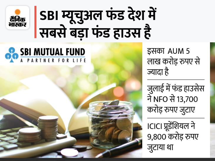 SBI म्यूचुअल फंड के NFO ने जुटाया 14 हजार करोड़ रुपए, निवेशकों ने जमकर लगाए पैसे|बिजनेस,Business - Dainik Bhaskar