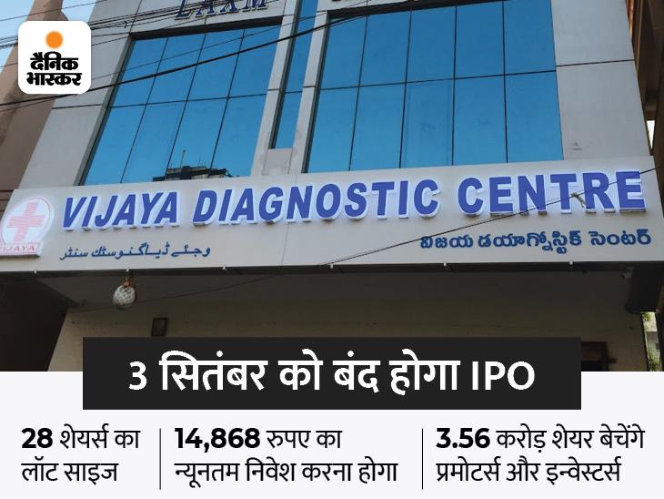 1 सितंबर से खुलेगा विजया डायग्नोस्टिक सेंटर का IPO, प्राइस बैंड 522-531 रुपए प्रति शेयर तय|बिजनेस,Business - Dainik Bhaskar