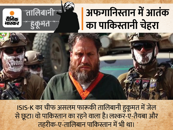 Pakistan Connection of Kabul Blast: ISIS-K Chief Aslam Farooqui Pakistani,  Has confessed to link with Lashkar, released from jail under Taliban rule