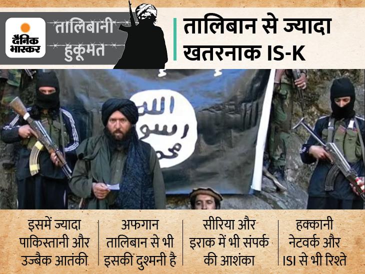 खुफिया एजेंसियों ने जारी किया अलर्ट; तालिबानी राज में ISIS-K भारत तक पहुंच सकता है, दक्षिण एशिया में आतंकी हरकतें बढ़ने की आशंका विदेश,International - Dainik Bhaskar